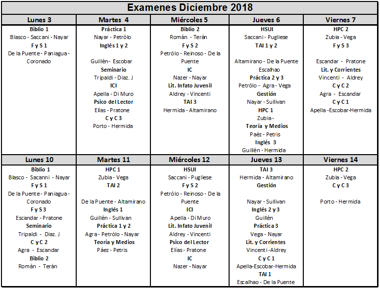 Finales Diciembre 2018